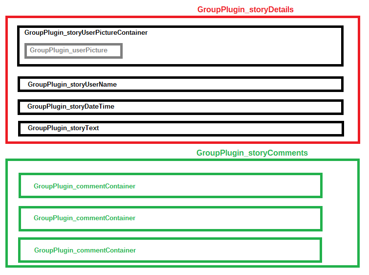 group_plugin_cascade_style_sheet_zoom